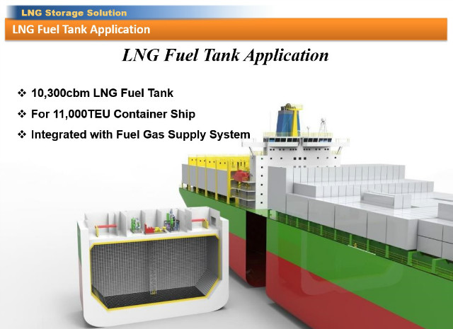 20.LNG_Fuel_Tank_Application.jpg